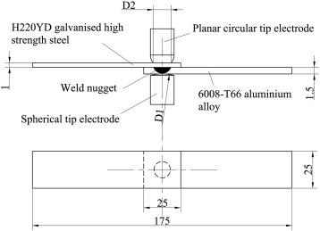 Optimised design of electrode morphology for novel dissimilar download high res image 139kb sciox Gallery