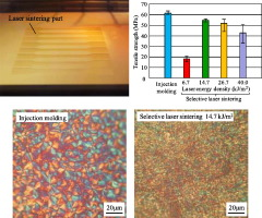 Comparison of crystallization characteristics and mechanical