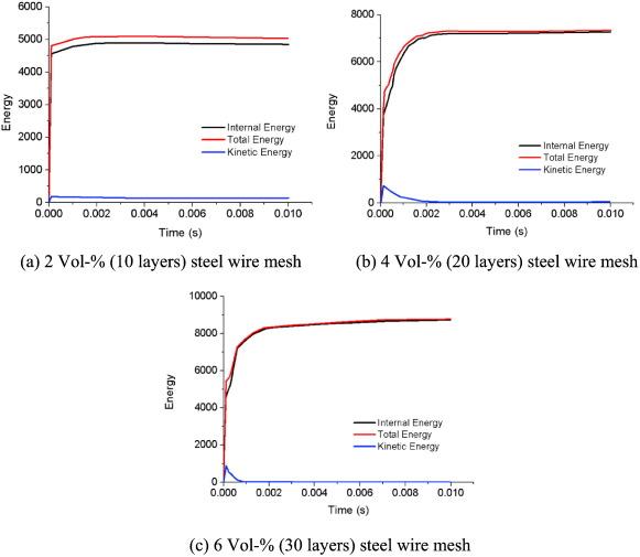 Fancy Wire Mesh Sizes Specificatio4x4 6x Gift - Schematic Diagram ...