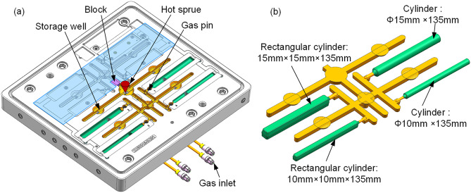 A novel gas-assisted microcellular injection molding method for