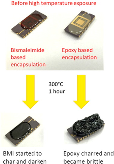 Novel high temperature polymeric encapsulation material for