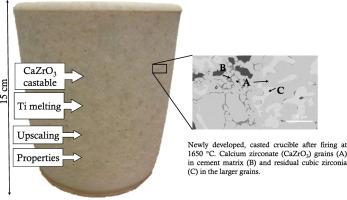 Refractory castables for titanium metallurgy based on calcium
