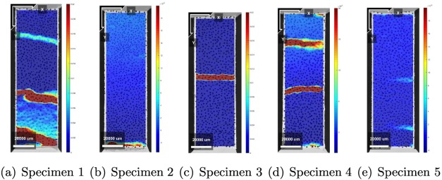 An Approach To Develop Printable Strain Hardening