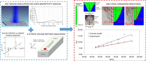 Effects Of Sulfur Concentration And Marangoni Convection On Melt Pool Formation In Transition Mode Of Selective Laser Melting Process Sciencedirect