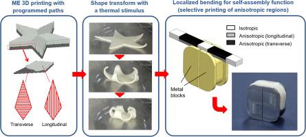Simulation Fisheye 4D Material Simulation Weichplastiktropfen Nagelneu