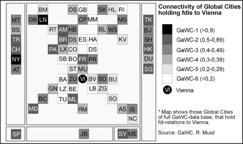 Global capital control and city hierarchies an attempt to fdi relations of vienna in the total gawc global city network source musil oenb gumiabroncs Images