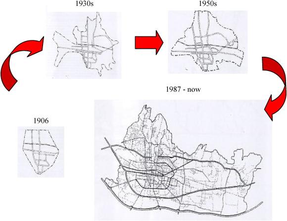 Bandung City, Indonesia - ScienceDirect