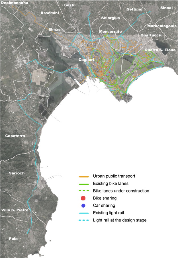 Cagliari and smart urban mobility Analysis and comparison