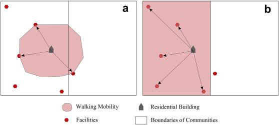 Deciphering the stroke–built environment nexus in