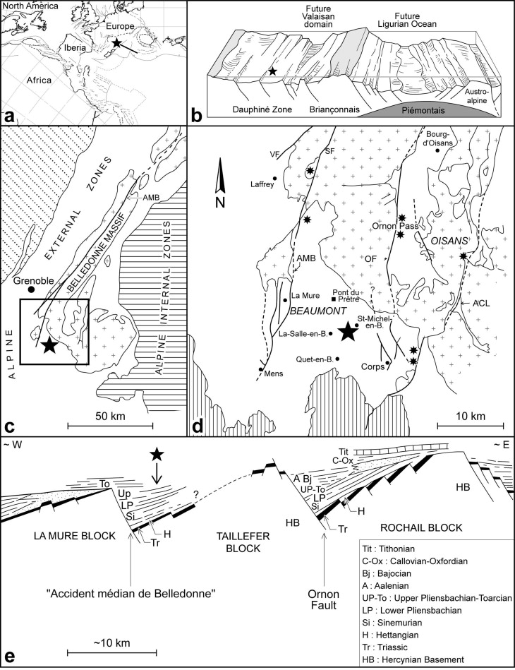 Instability Structures Synsedimentary Faults And Turbidites