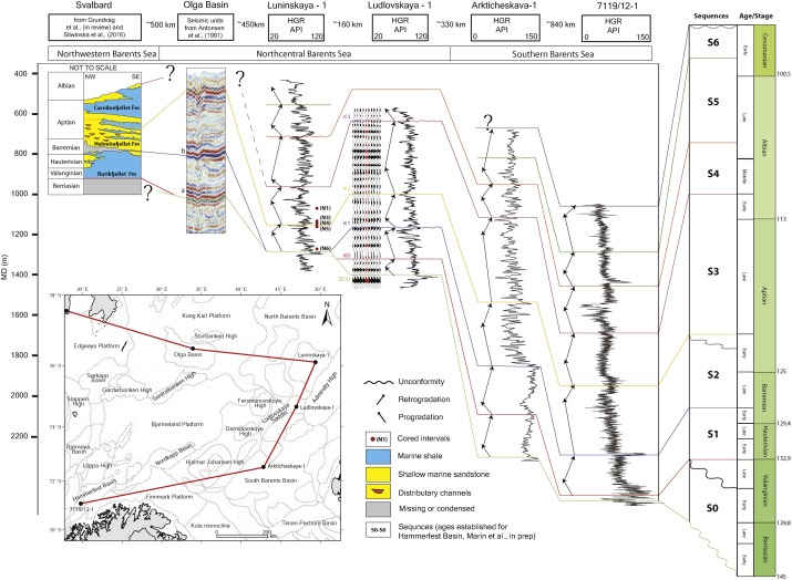 Early Cretaceous tectonostratigraphic evolution of the north
