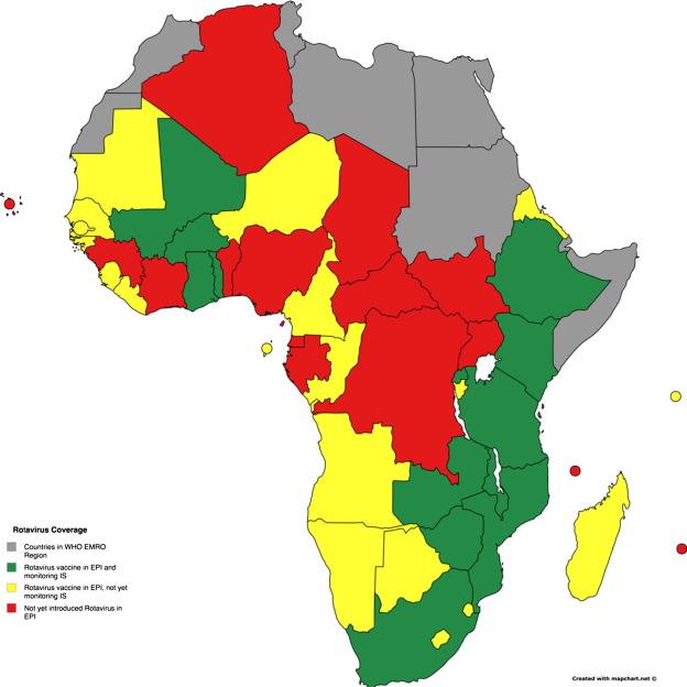 rotavirus vaccine schedule kenya