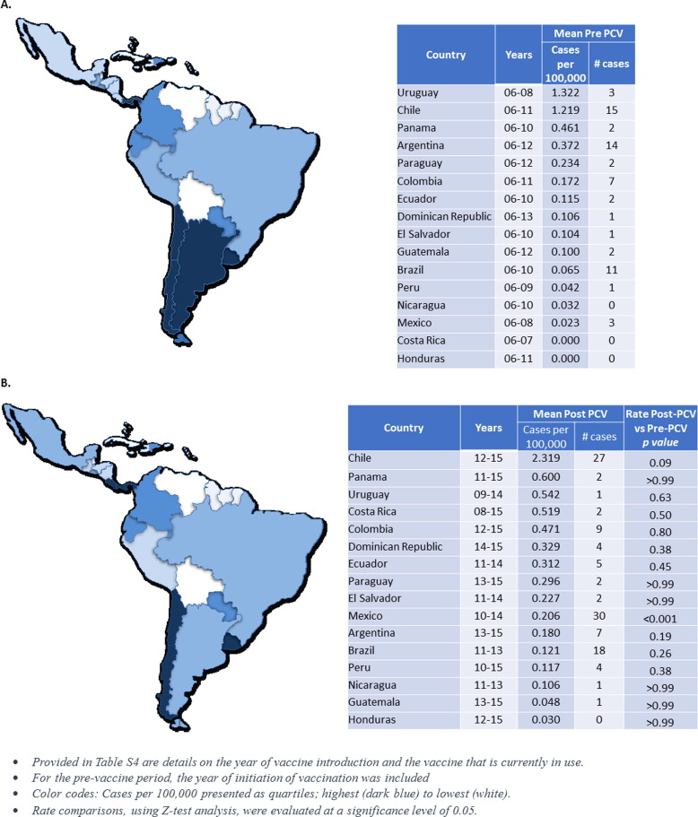 streptococcus pneumoniae serotype 19a in latin america and the rh sciencedirect com