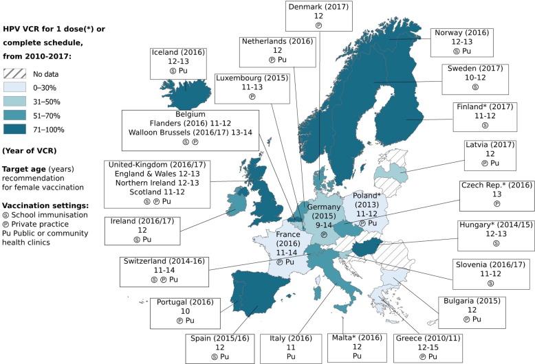 human papillomavirus vaccine in german