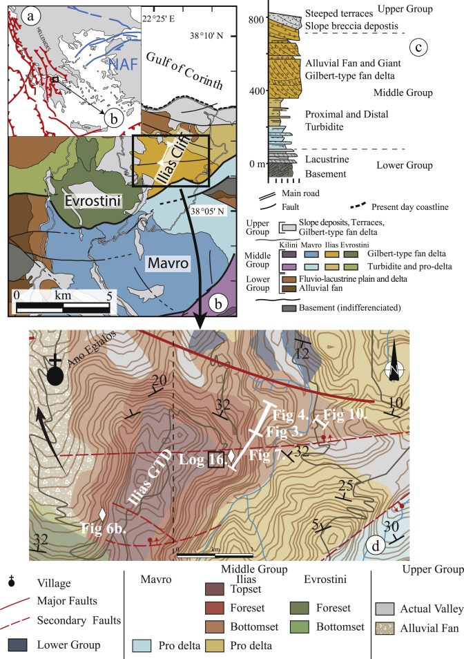 Processes and typology in Gilbert-type delta bottomset deposits
