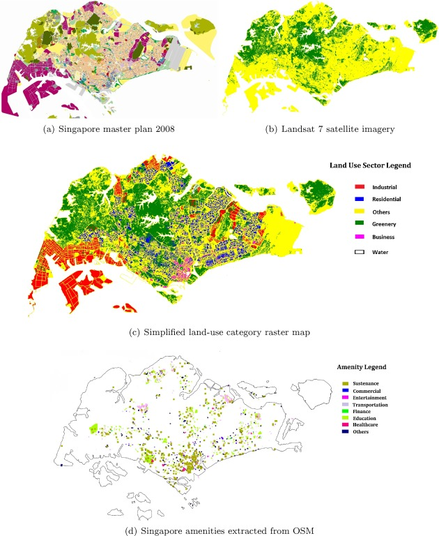 Impacts of land use and amenities on public transport use urban