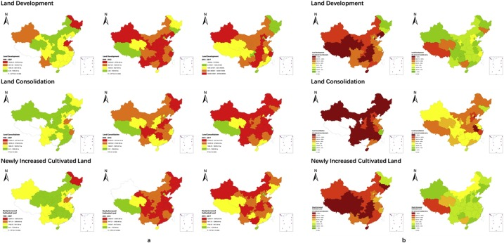 Structural Changes In The Development Of China S Farmland