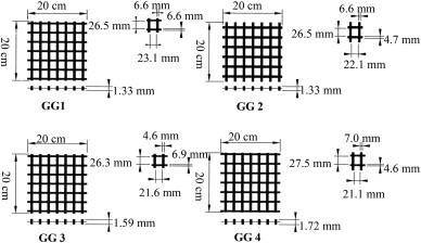 Behavior of geogrid–reinforced sand and effect of reinforcement