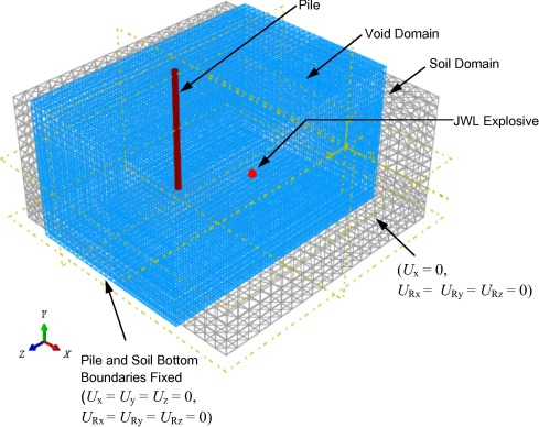Analysis of hollow steel piles subjected to buried blast