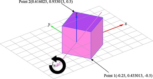 The Dda Line Drawing Algorithm Is Dependent : Three dimensional discontinuous deformation analysis based on