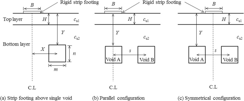 Undrained stability of strip footing above voids in two
