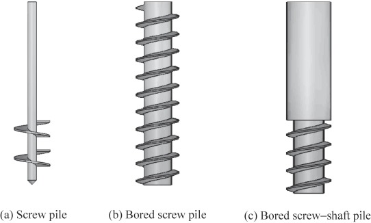 Performance of screw–shaft pile in sand: Model test and DEM