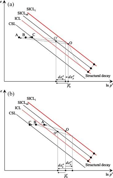 Structured Medium Panel Diagram