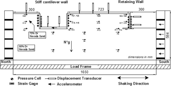 On Seismic Response Of Stiff And Flexible Retaining Structures