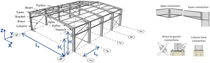 Analysis of seismic non-structural damage in single-storey