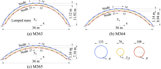 Improved factored modal combination method for evaluating in