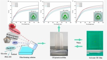 Rheological behaviors and physical properties of plasticized