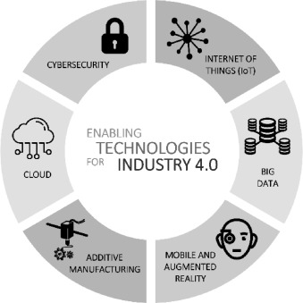 A Big Data system supporting Bosch Braga Industry 4 0