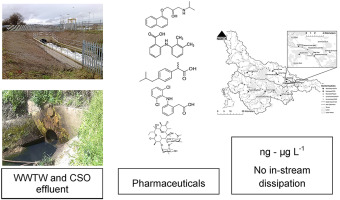 Widespread, routine occurrence of pharmaceuticals in sewage