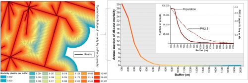 Mapping distance-decay of premature mortality attributable to PM2 5
