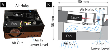 Long-term field evaluation of the Plantower PMS low-cost particulate