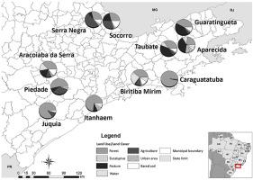 Giardia water supply, Giardia water supply