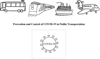 Prevention And Control Of Covid 19 In Public Transportation Experience From China Sciencedirect