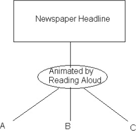 Echoes of the teashop in a Tamil newspaper - ScienceDirect