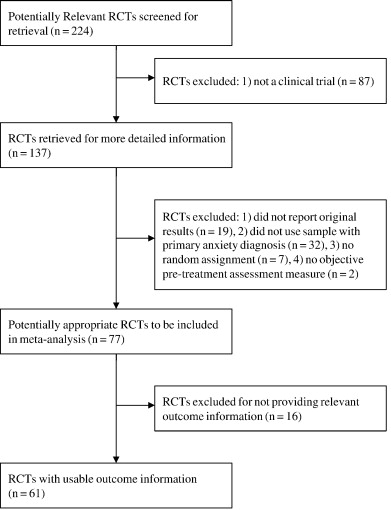 A meta analysis of the influence of comorbidity on treatment download full size image fandeluxe Choice Image