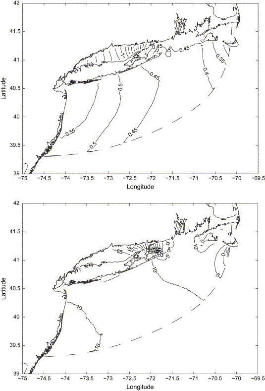 Comparison Of Observed Hf Radar Adcp And Model Barotropic Tidal