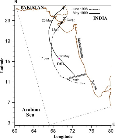 Response Of Subsurface Waters In The Eastern Arabian Sea To Tropical