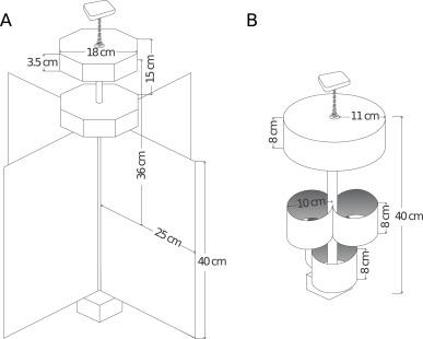 Lagrangian observations of estuarine residence times