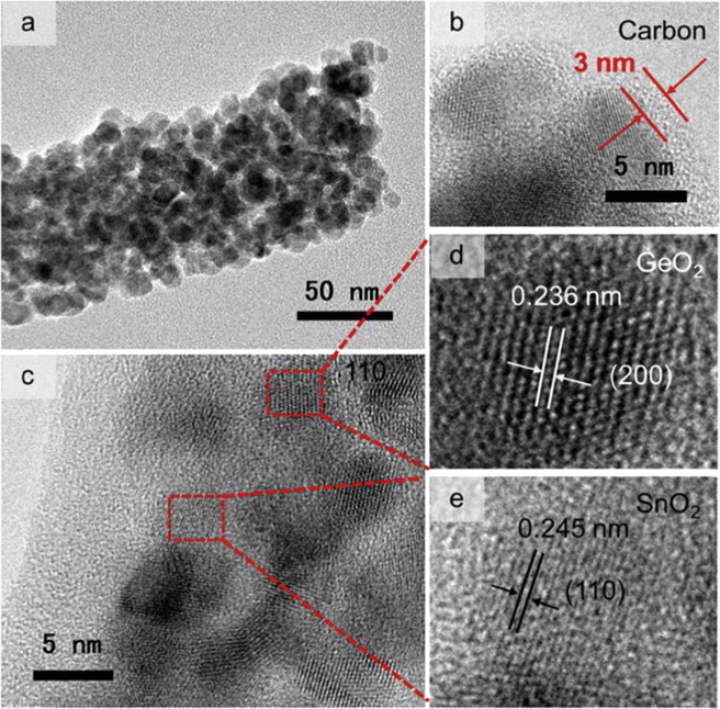 Facile approach to prepare porous geo2sno2 nanofibers via a single download full size image fandeluxe Images
