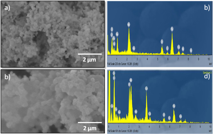 Fabrication of nanoporous sodium niobate coating on 316L SS