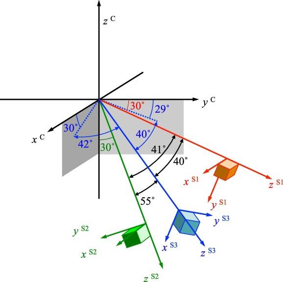 GOCE star tracker attitude quaternion calibration and