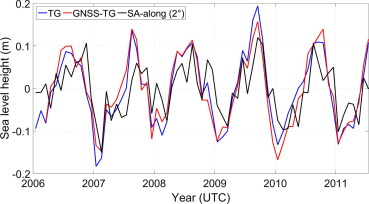 Evaluation and improvement of coastal GNSS reflectometry sea