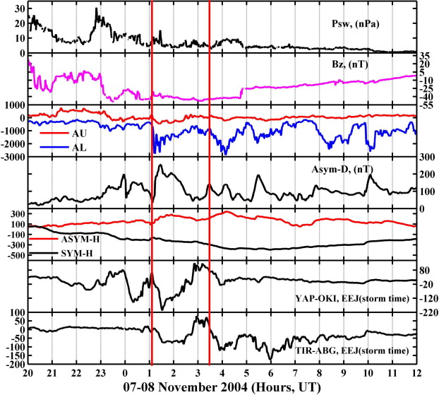 Signatures of substorm related overshielding electric field at