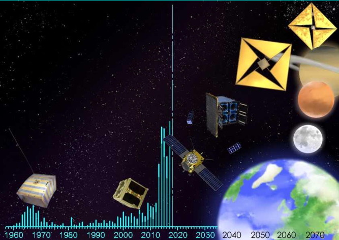 Small satellites for space science: A COSPAR scientific