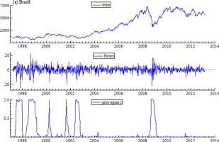 Stock Market Returns In A Regime