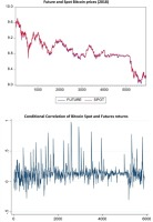 Price discovery in bitcoin futures - ScienceDirect